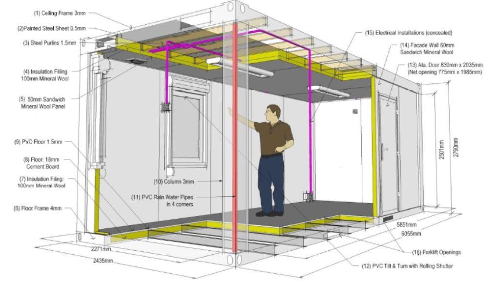 Projekt CubeOffice